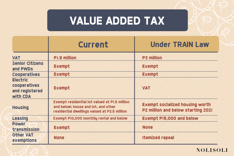 nolisoli train law tax