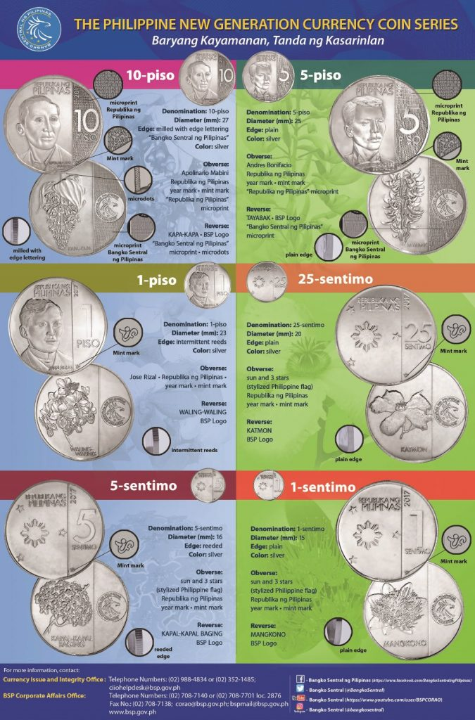 bsp new coins design