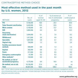nolisoli fixture male birth control pill contraceptives contraception