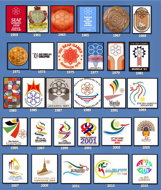 nolisoli sea games philippines past logo designs