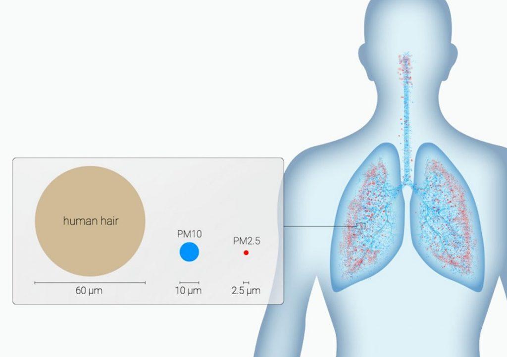 clean air index iq airvisual